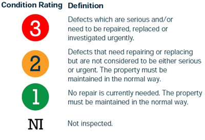 RICS-Surveys-Canterbury-Condition-Rating